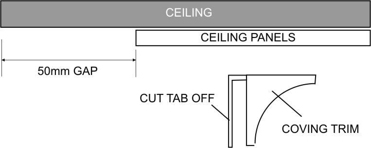 ceiling panel trim diagram1 - Ceiling Panel Coving Trim